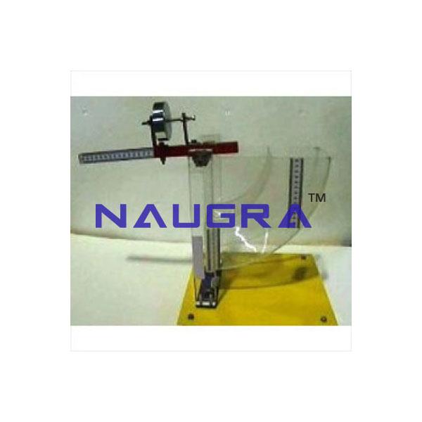 Centre Of Pressure Apparatus