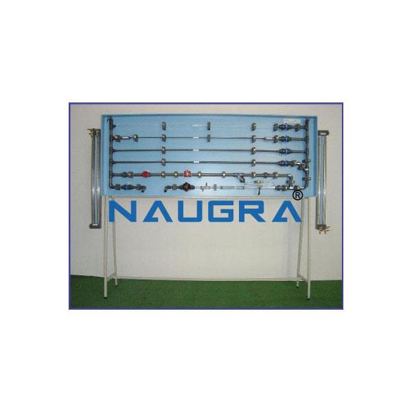 Flowmeter Measurement Apparatus