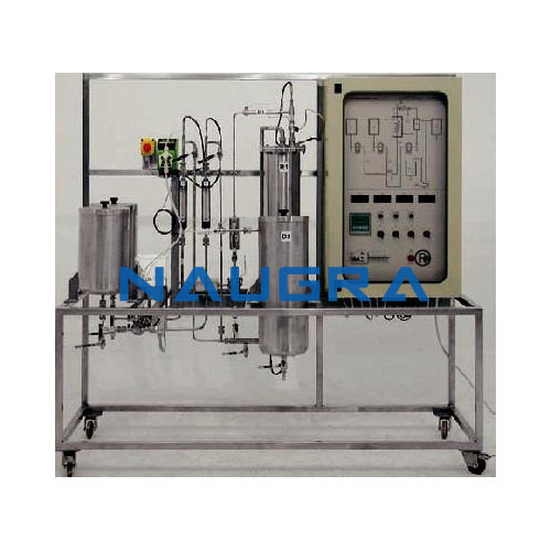 Manual Stirred Continuous Reaction Pilot Plant with Data