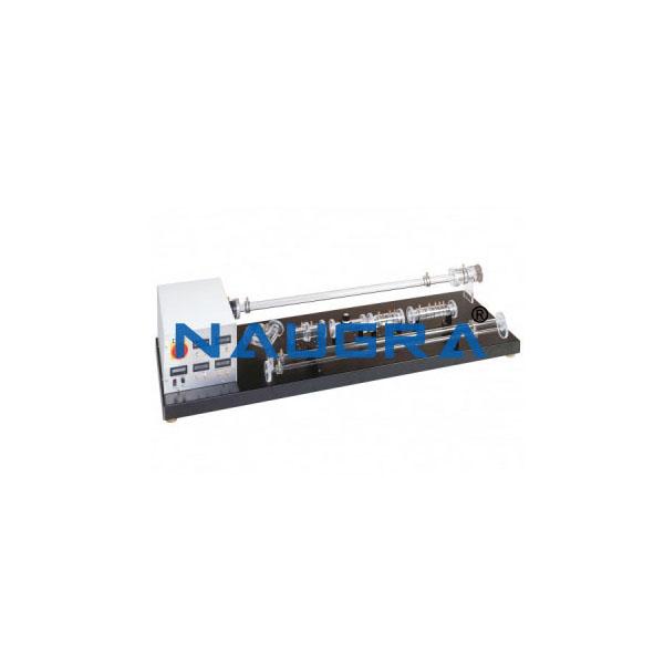 Compressible Flow Unit