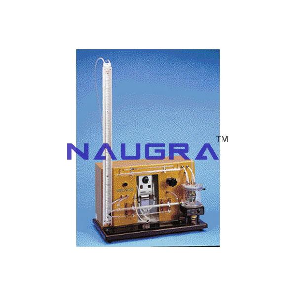 Capillary Tube Viscosimeter