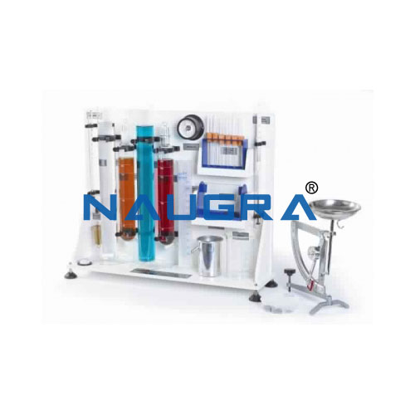 Fluid Properties Apparatus